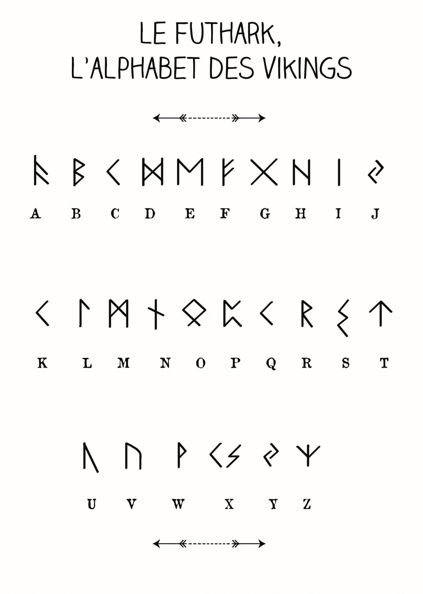 Futhark alphabet viking